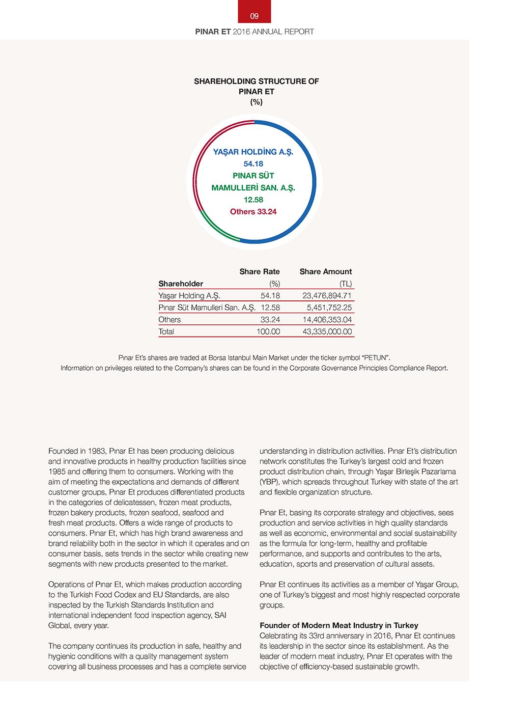 Company Profile – Pınar Et Faaliyet Raporu 2016